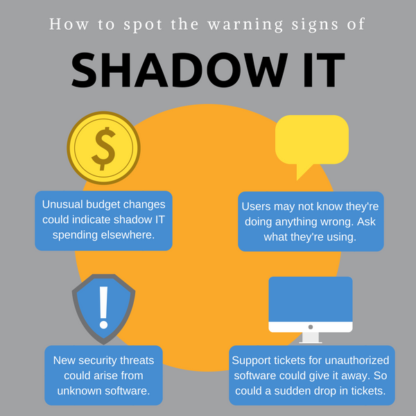 Spot the warning signs of shadow IT to keep your cloud vulnerability down